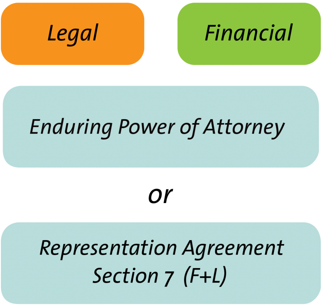 Power of attorney alberta 28 images alberta power of attorney power of attorney alberta enduring power of attorney form alberta images form exle ideas falaconquin